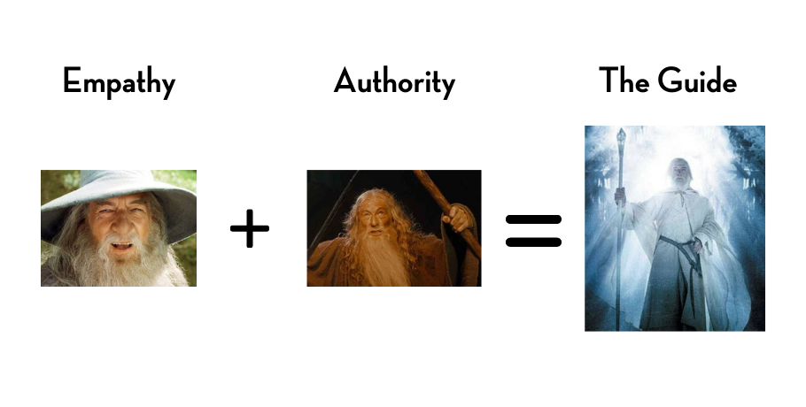 Gandalf+the+Guide.png_ alt=_Gandalf the Guide